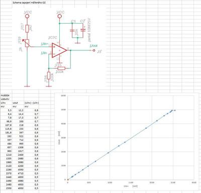 MCP6004-měření.JPG