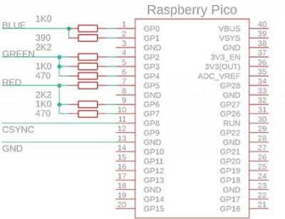 PicoVGA_diagram2.jpg
